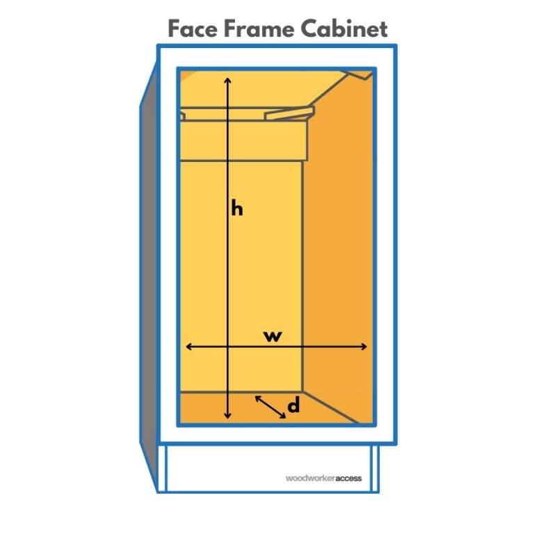 A Face Frame Cabinet Style