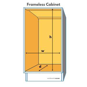 A Frameless Cabinet Style